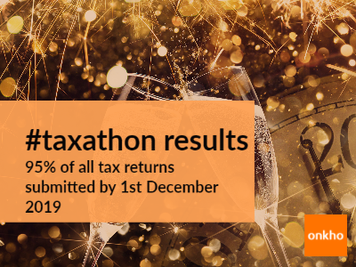 Taxathon 2019 Results Are Out!